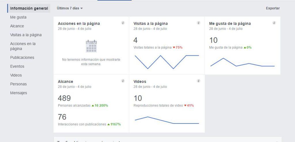 facebookstats